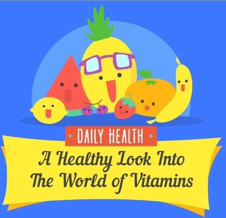 A Healthy Look Into The World of Vitamins; graphic courtesy of author.