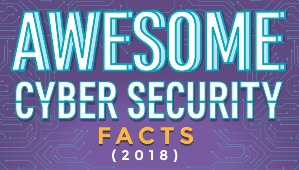 Awesome Cyber Security Facts - 2018; image courtesy of author.