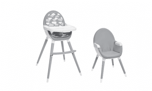 Image of the Recalled Skip Hop Highchairs