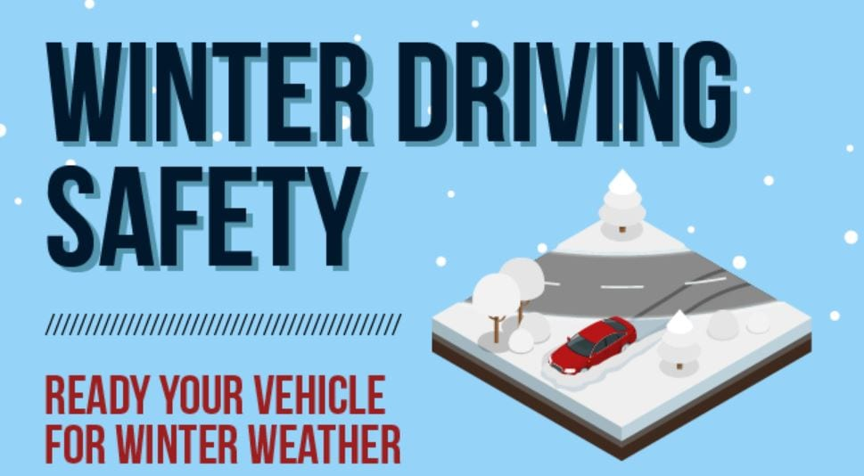 Winter driving safety infographic courtesy of Alarms.org.