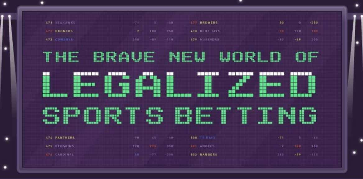 The brave new world of legalized sports betting; graphic courtesy of author.
