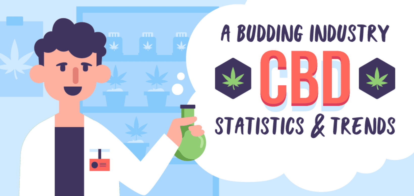 A Budding Industry: CBD Statistics and Trends; graphic courtesy of author.