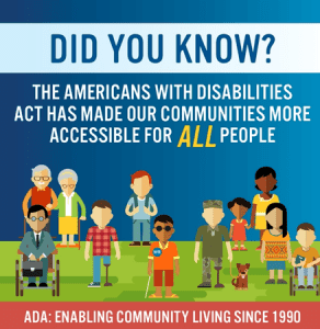 """Poster for 28th Anniversary of ADA, featuring people with different disabilities and the words, """"Did you know? The Americans with Disabilities Act has made our communities more accessible for ALL people."""" Graphic courtesy of Administration for Community Living at acl.gov, public domain."""